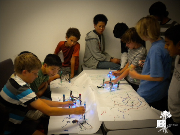 Electronics - SouthEastSD Youth Summer Program